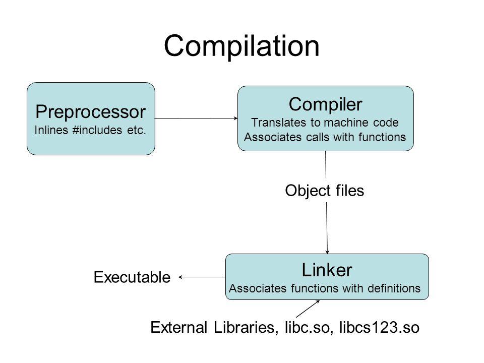 Compilation Preprocessor Inlines #includes etc.