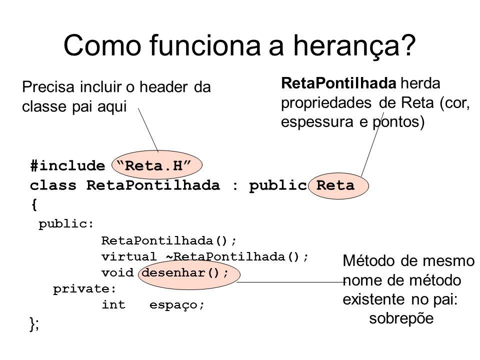 Como funciona a herança? Precisa incluir o header da classe pai aqui RetaPontilhada herda propriedades de Reta (cor, espessura e pontos) #include Reta
