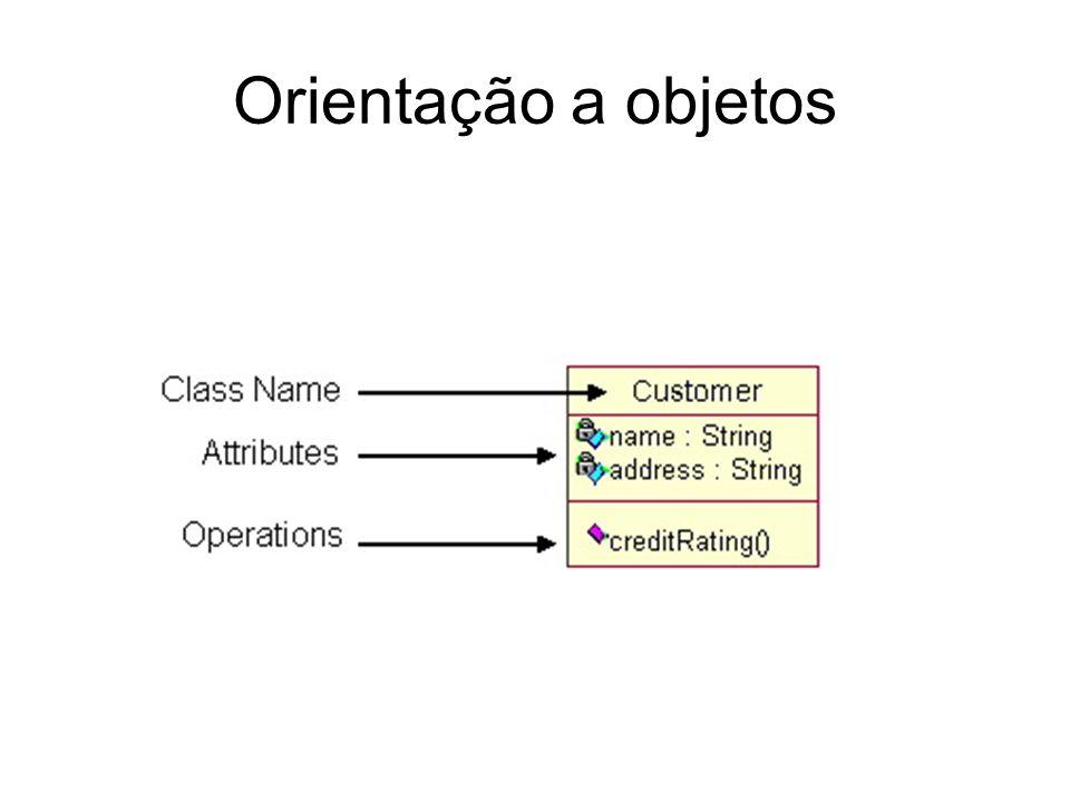 Usando o -> Ponto *p = new Ponto(5, 5); // acessando uma função: (*p).move(10, 10); // ou simplesmente: p->move(10, 10);