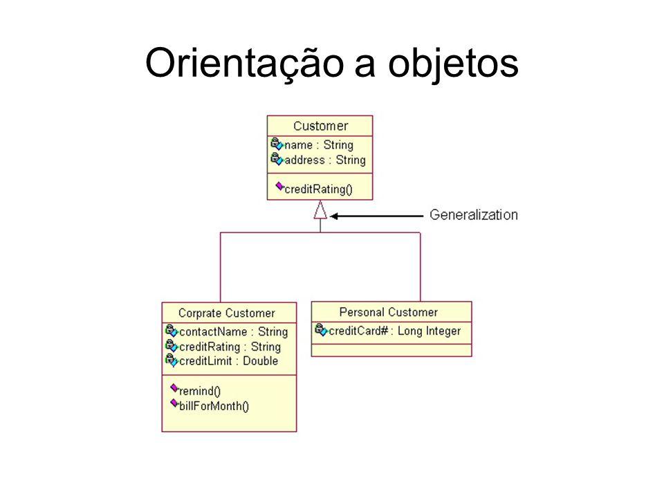 Resumo do Header File Início do header guard header file forward declaration declaração da classe constructor destructor final header guard atributos da classe (não podem ser acessados diretamente) não esqueça o ; #ifndef __RETA_HEADER__ #define __RETA_HEADER__ class Ponto; class Reta { public: Reta(); virtual ~Reta(); virtual void desenhar(); private: Ponto *m_p0, *m_p1; int cor, espessura; }; #endif // __RETA_HEADER__ Reta.H demais métodos