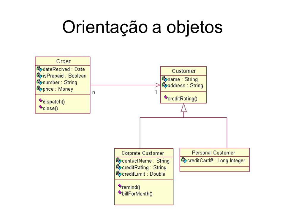 Solução #ifndef __PONTO_HEADER__ #define __PONTO_HEADER__ class Ponto { public: Ponto(double x,double y); virtual ~Ponto(); void move(double x,double y); private: double posicao[2]; int cor; }; #endif // __PONTO_HEADER__ Ponto.H #include Ponto.H Ponto::Ponto(double x,double y) { posicao[0]=x; posicao[1]=y; } Ponto ::~ Ponto () { } Ponto ::move(double x,double y) { posicao[0]=x; posicao[1]=y; } Ponto.CPP