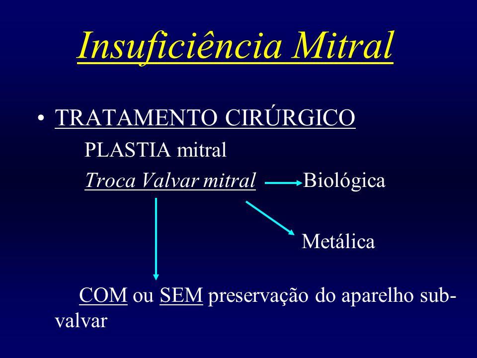 Insuficiência Mitral TRATAMENTO CIRÚRGICO PLASTIA mitral Troca Valvar mitral Biológica Metálica COM ou SEM preservação do aparelho sub- valvar