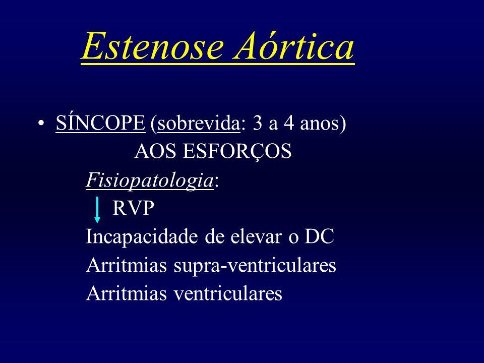 Estenose Aórtica SÍNCOPE (sobrevida: 3 a 4 anos) AOS ESFORÇOS Fisiopatologia: RVP Incapacidade de elevar o DC Arritmias supra-ventriculares Arritmias
