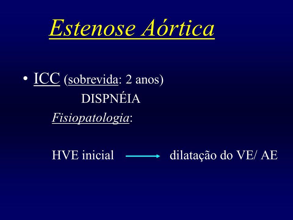Estenose Aórtica ICC (sobrevida: 2 anos) DISPNÉIA Fisiopatologia: HVE inicial dilatação do VE/ AE