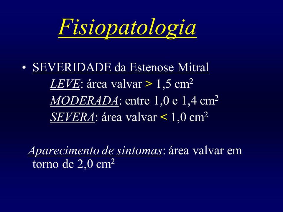 Fisiopatologia SEVERIDADE da Estenose Mitral LEVE: área valvar > 1,5 cm 2 MODERADA: entre 1,0 e 1,4 cm 2 SEVERA: área valvar < 1,0 cm 2 Aparecimento d