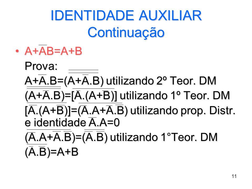 11 IDENTIDADE AUXILIAR Continuação A+AB=A+BA+AB=A+BProva: A+A.B=(A+A.B) utilizando 2º Teor. DM (A+A.B)=[A.(A+B)] utilizando 1º Teor. DM [A.(A+B)]=(A.A