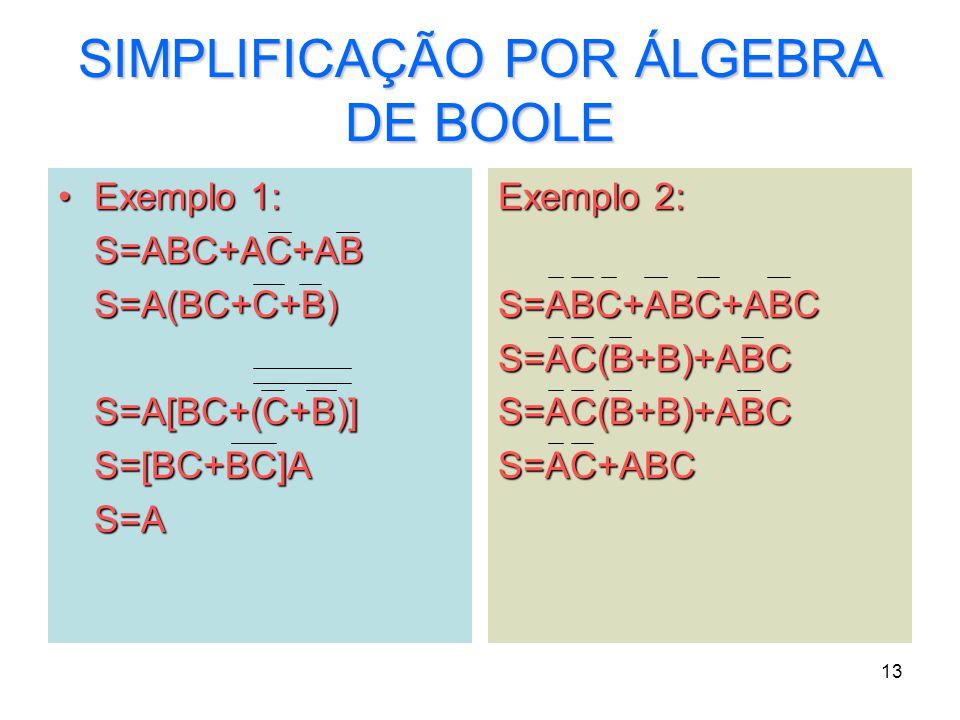 13 SIMPLIFICAÇÃO POR ÁLGEBRA DE BOOLE Exemplo 1:Exemplo 1:S=ABC+AC+ABS=A(BC+C+B)S=A[BC+(C+B)]S=[BC+BC]AS=A Exemplo 2: S=ABC+ABC+ABCS=AC(B+B)+ABCS=AC(B