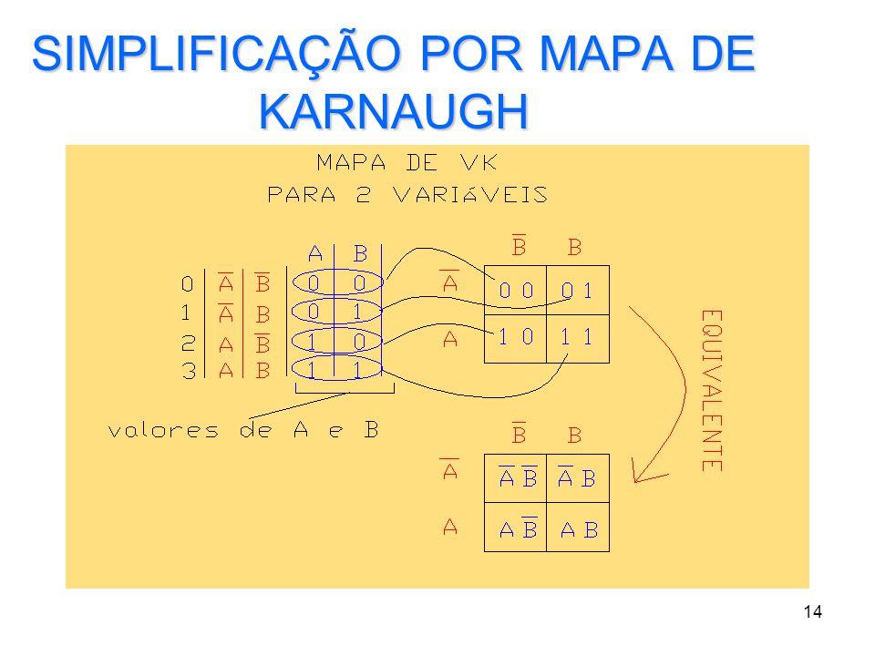 14 SIMPLIFICAÇÃO POR MAPA DE KARNAUGH