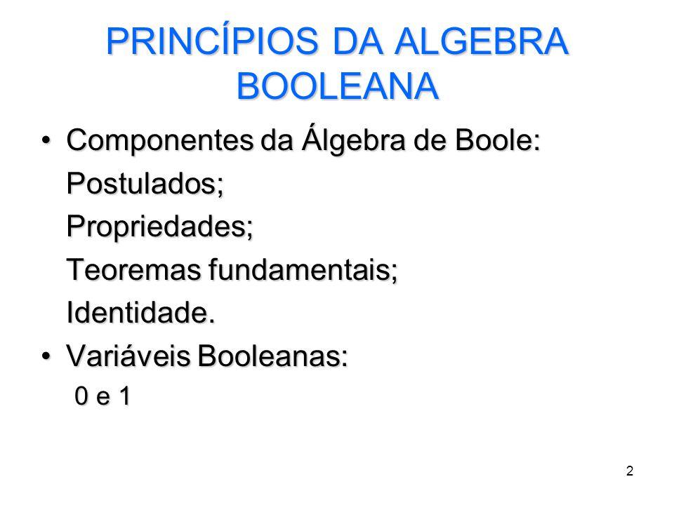2 PRINCÍPIOS DA ALGEBRA BOOLEANA Componentes da Álgebra de Boole:Componentes da Álgebra de Boole:Postulados;Propriedades; Teoremas fundamentais; Ident