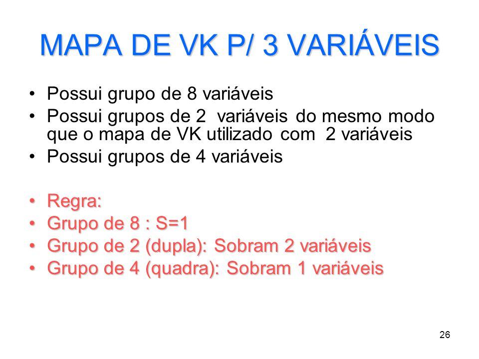 26 MAPA DE VK P/ 3 VARIÁVEIS Possui grupo de 8 variáveis Possui grupos de 2 variáveis do mesmo modo que o mapa de VK utilizado com 2 variáveis Possui