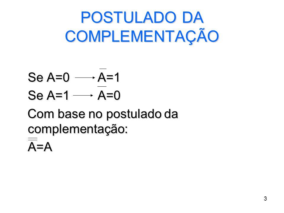 3 POSTULADO DA COMPLEMENTAÇÃO Se A=0 A=1 Se A=1 A=0 Com base no postulado da complementação: Com base no postulado da complementação:A=A
