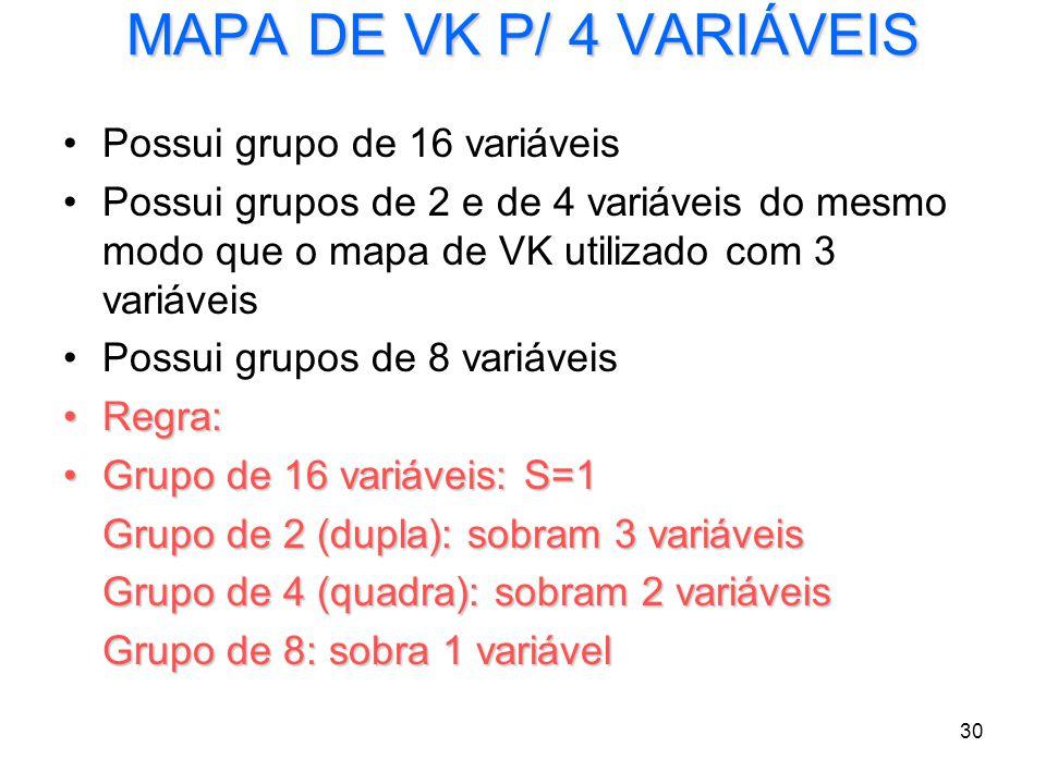 30 MAPA DE VK P/ 4 VARIÁVEIS Possui grupo de 16 variáveis Possui grupos de 2 e de 4 variáveis do mesmo modo que o mapa de VK utilizado com 3 variáveis