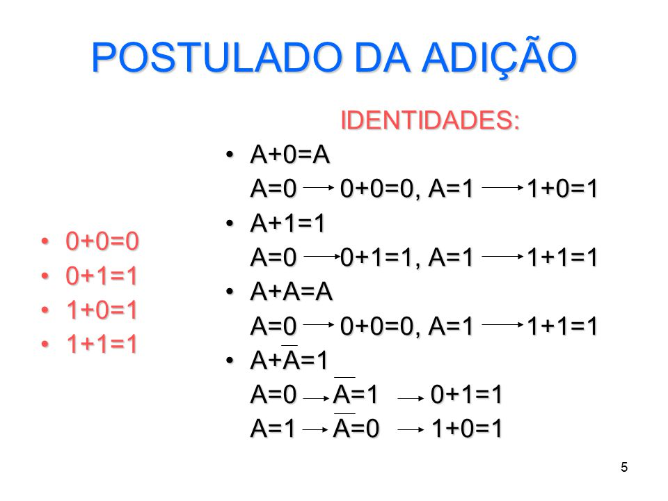 5 POSTULADO DA ADIÇÃO 0+0=00+0=0 0+1=10+1=1 1+0=11+0=1 1+1=11+1=1 IDENTIDADES: A+0=AA+0=A A=0 0+0=0, A=1 1+0=1 A+1=1A+1=1 A=0 0+1=1, A=1 1+1=1 A+A=AA+