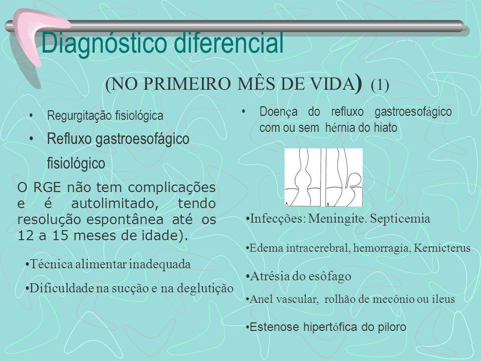 Resumo do Exame Objectivo Alguma massa abdominal => oliva pilórica (se recém nascido) ou Ansa fixa, se for criança maior) Ambigüidade genital Adequado