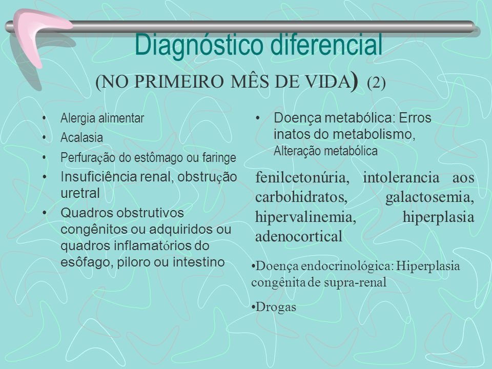 Diagnóstico diferencial Regurgitação fisiológica Refluxo gastroesofágico fisiológico Doen ç a do refluxo gastroesof á gico com ou sem h é rnia do hiat