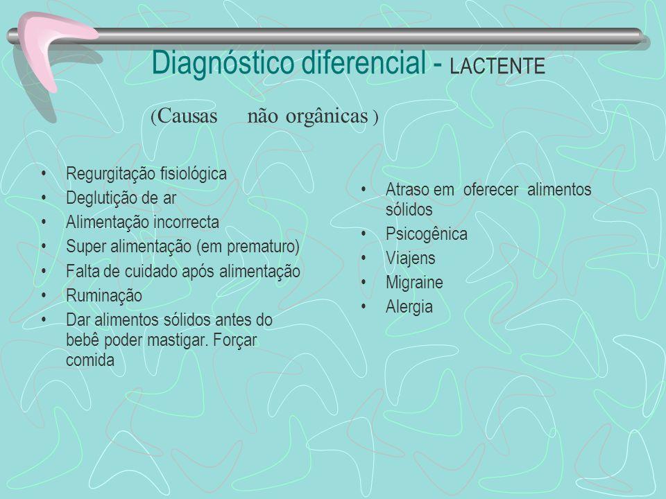 Diagnóstico diferencial Alergia alimentar Acalasia Perfura ç ão do estômago ou faringe Insuficiência renal, obstru ç ão uretral Quadros obstrutivos co
