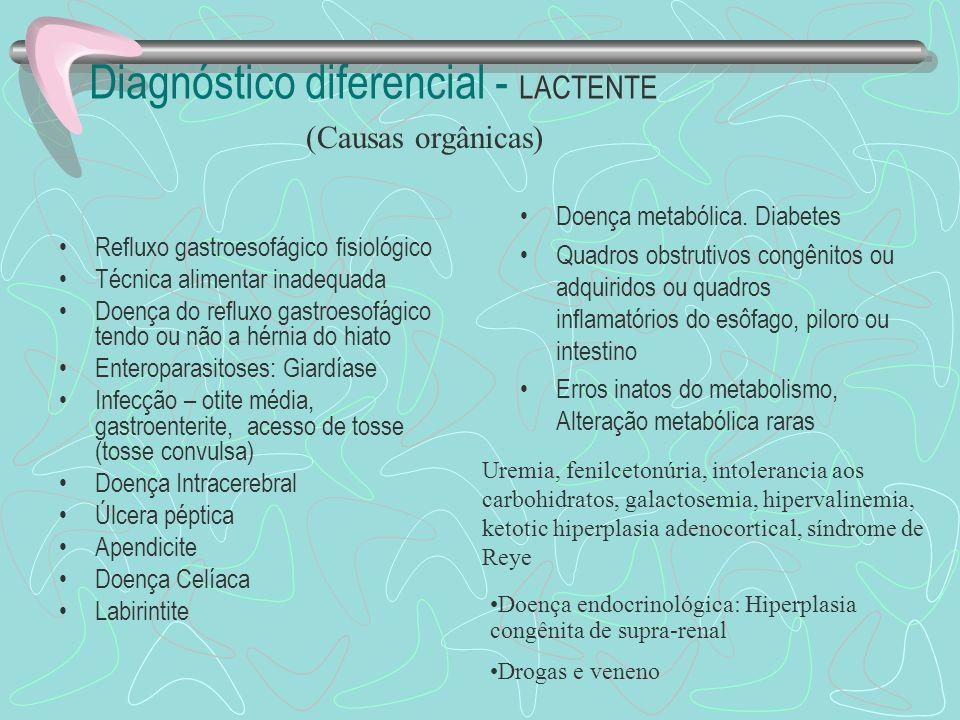 Diagnóstico diferencial - LACTENTE Refluxo gastroesofágico fisiológico Técnica alimentar inadequada Doença do refluxo gastroesofágico tendo ou não a hérnia do hiato Enteroparasitoses: Giardíase Infecção – otite média, gastroenterite, acesso de tosse (tosse convulsa) Doença Intracerebral Úlcera péptica Apendicite Doença Celíaca Labirintite (Causas orgânicas) Doença metabólica.