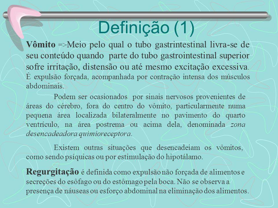 Definição (1) Vômito => Meio pelo qual o tubo gastrintestinal livra-se de seu conteúdo quando parte do tubo gastrointestinal superior sofre irritação, distensão ou até mesmo excitação excessiva.