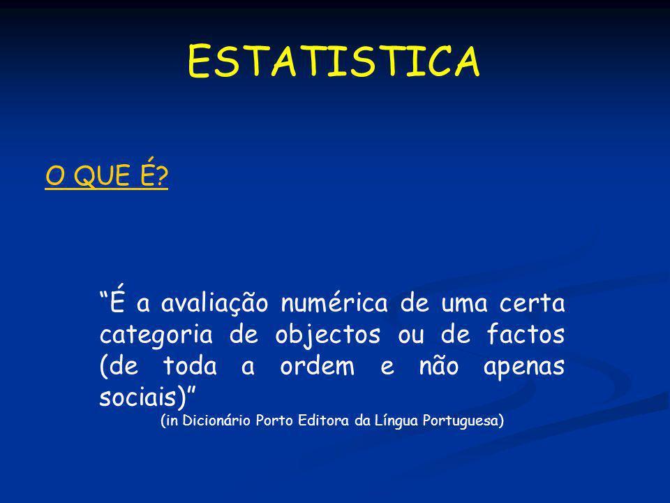 A Estatística em Portugal A partir do século XVI, factores como a afirmação do Estado Absolutista, o desenvolvimento da administração, de um mercado cada vez mais amplo e dinâmico, implicaram o recurso ao quantitativo como elemento que começou a ser decisivo na administração.
