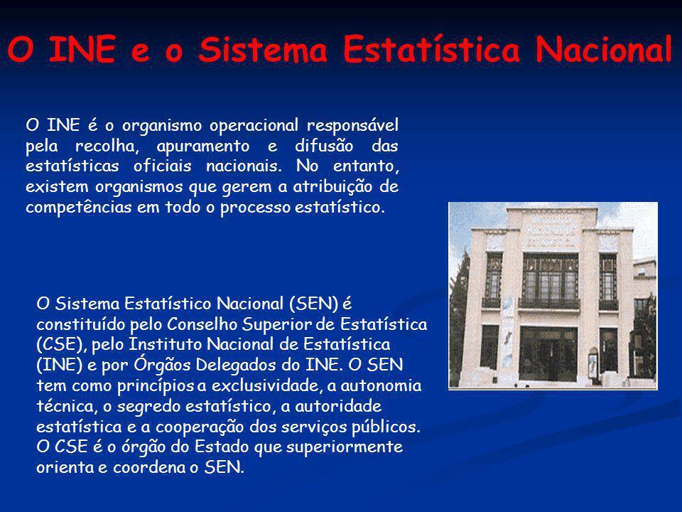 O INE e o Sistema Estatística Nacional O Sistema Estatístico Nacional (SEN) é constituído pelo Conselho Superior de Estatística (CSE), pelo Instituto
