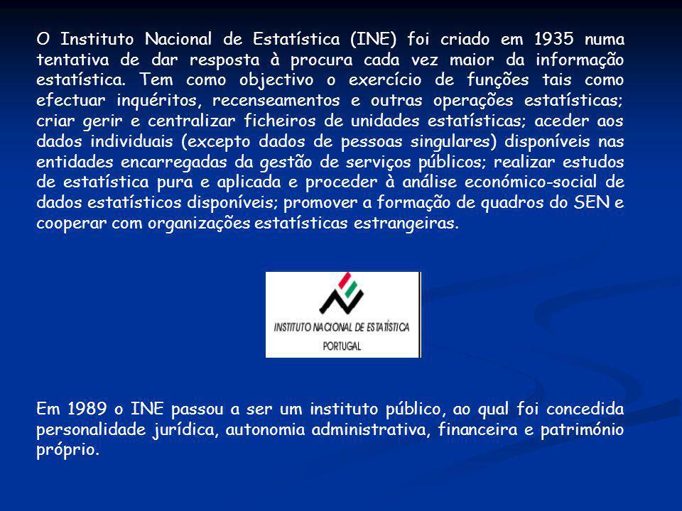 O Instituto Nacional de Estatística (INE) foi criado em 1935 numa tentativa de dar resposta à procura cada vez maior da informação estatística. Tem co