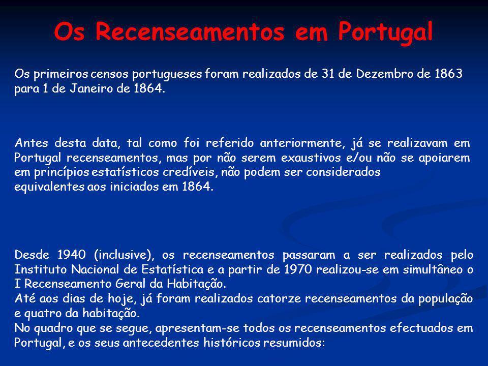 Os Recenseamentos em Portugal Os primeiros censos portugueses foram realizados de 31 de Dezembro de 1863 para 1 de Janeiro de 1864. Antes desta data,