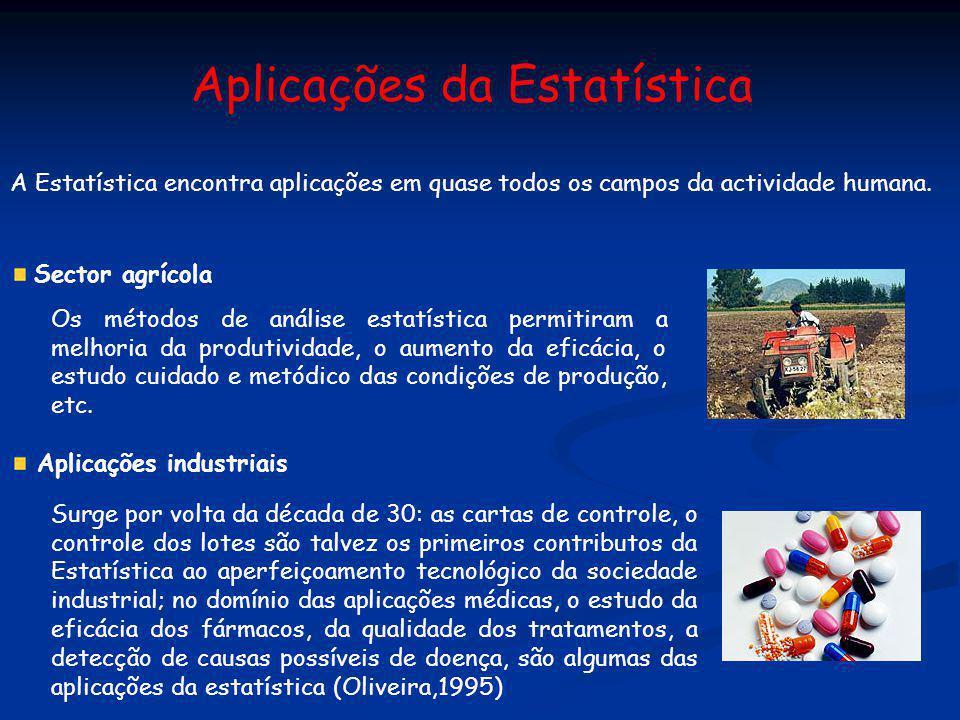 Aplicações da Estatística A Estatística encontra aplicações em quase todos os campos da actividade humana. Sector agrícola Os métodos de análise estat