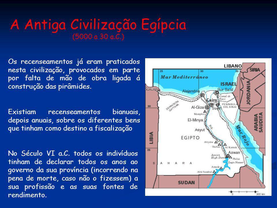 A Antiga Civilização Egípcia (5000 a 30 a.C.) Os recenseamentos já eram praticados nesta civilização, provocados em parte por falta de mão de obra lig