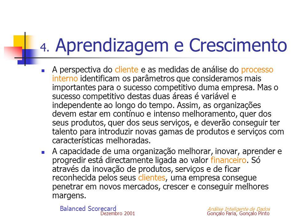 Dezembro 2001 Gonçalo Faria, Gonçalo Pinto Balanced Scorecard Análise Inteligente de Dados 4. Aprendizagem e Crescimento A perspectiva do cliente e as