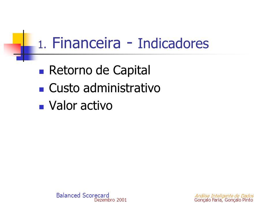 Dezembro 2001 Gonçalo Faria, Gonçalo Pinto Balanced Scorecard Análise Inteligente de Dados 1. Financeira - Indicadores Retorno de Capital Custo admini