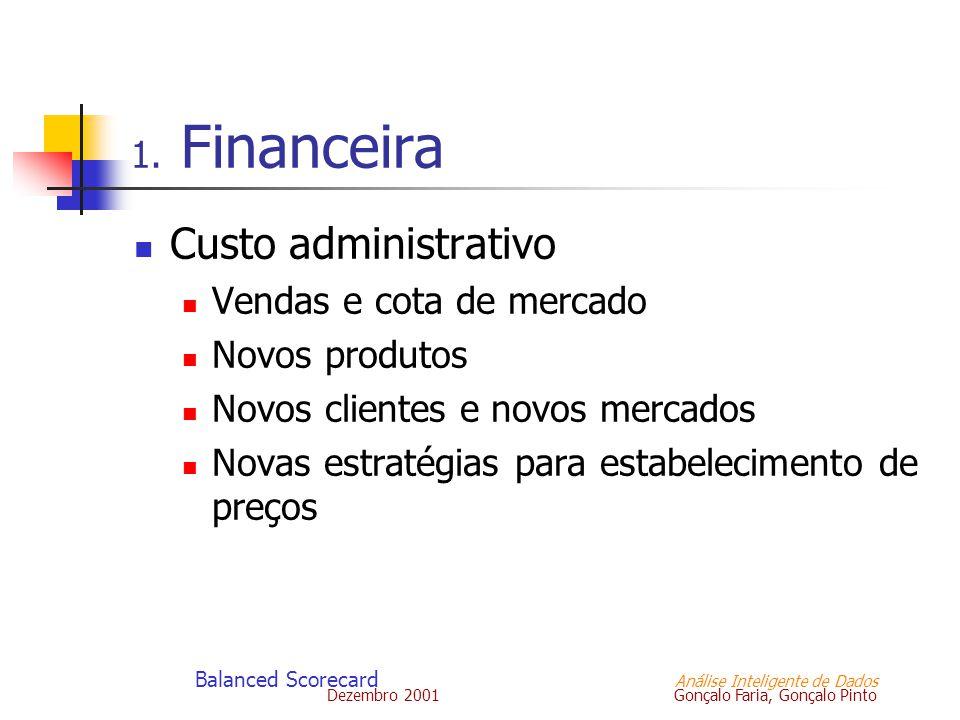Dezembro 2001 Gonçalo Faria, Gonçalo Pinto Balanced Scorecard Análise Inteligente de Dados 1. Financeira Custo administrativo Vendas e cota de mercado