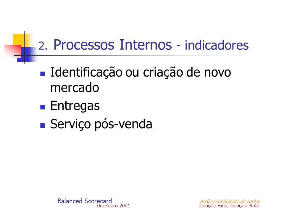 Dezembro 2001 Gonçalo Faria, Gonçalo Pinto Balanced Scorecard Análise Inteligente de Dados 2. Processos Internos - indicadores Identificação ou criaçã