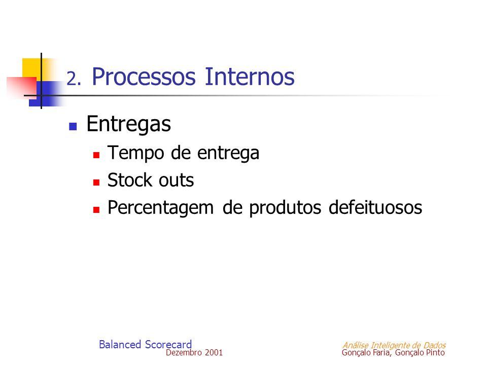 Dezembro 2001 Gonçalo Faria, Gonçalo Pinto Balanced Scorecard Análise Inteligente de Dados 2. Processos Internos Entregas Tempo de entrega Stock outs