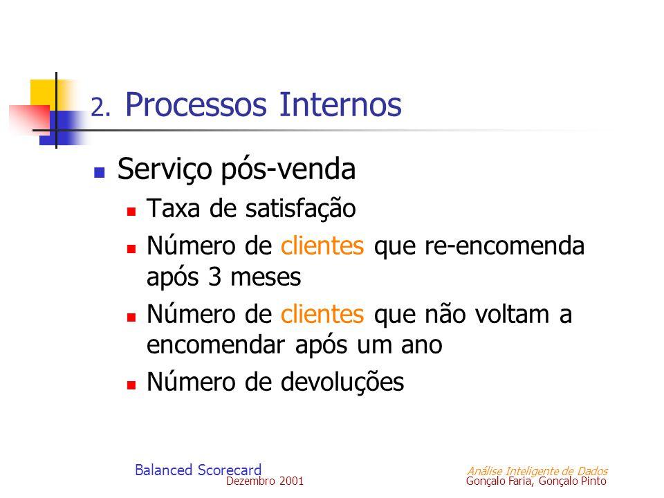 Dezembro 2001 Gonçalo Faria, Gonçalo Pinto Balanced Scorecard Análise Inteligente de Dados 2. Processos Internos Serviço pós-venda Taxa de satisfação