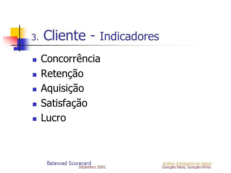Dezembro 2001 Gonçalo Faria, Gonçalo Pinto Balanced Scorecard Análise Inteligente de Dados 3. Cliente - Indicadores Concorrência Retenção Aquisição Sa