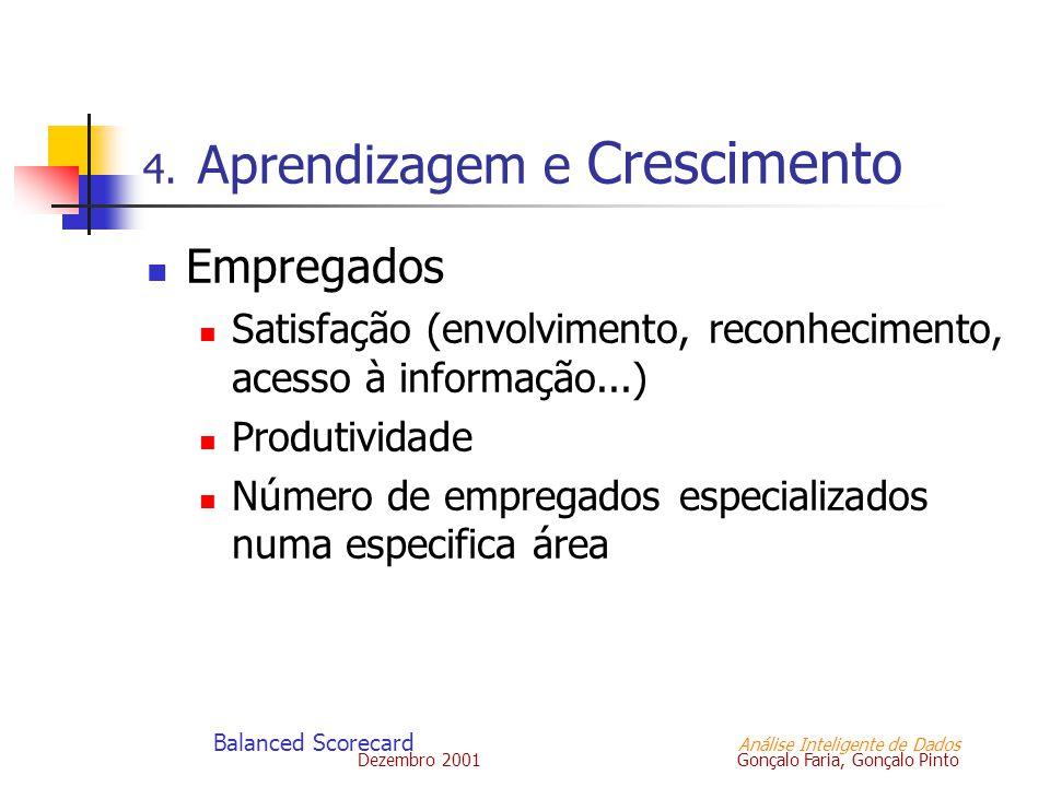 Dezembro 2001 Gonçalo Faria, Gonçalo Pinto Balanced Scorecard Análise Inteligente de Dados 4. Aprendizagem e Crescimento Empregados Satisfação (envolv