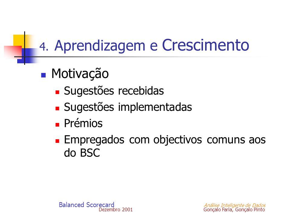 Dezembro 2001 Gonçalo Faria, Gonçalo Pinto Balanced Scorecard Análise Inteligente de Dados 4. Aprendizagem e Crescimento Motivação Sugestões recebidas