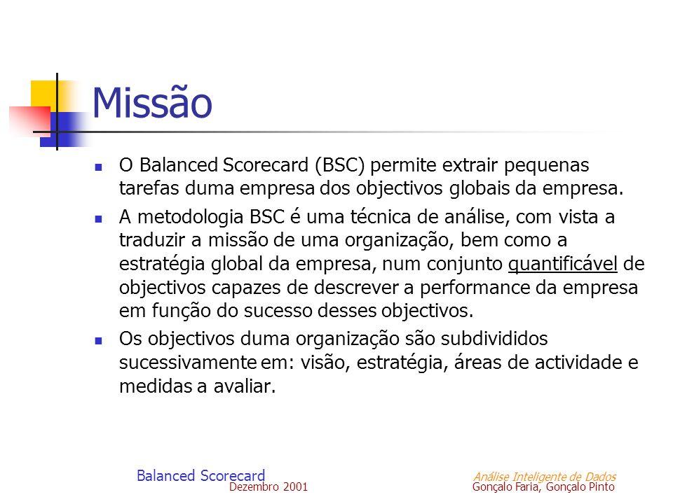 Dezembro 2001 Gonçalo Faria, Gonçalo Pinto Balanced Scorecard Análise Inteligente de Dados Missão O Balanced Scorecard (BSC) permite extrair pequenas