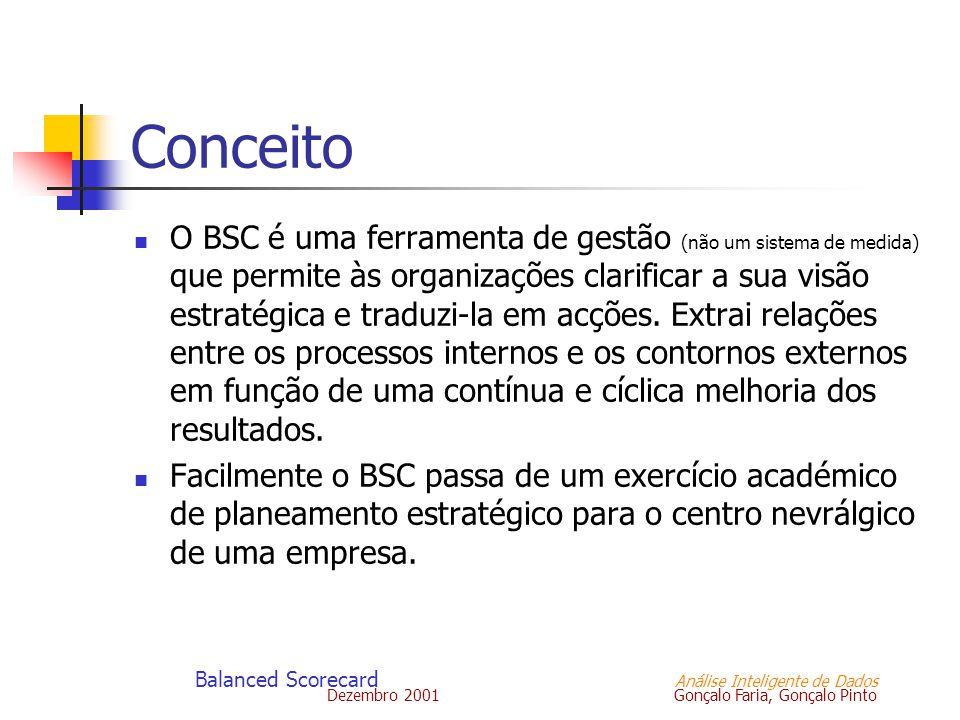 Dezembro 2001 Gonçalo Faria, Gonçalo Pinto Balanced Scorecard Análise Inteligente de Dados Conceito O BSC é uma ferramenta de gestão (não um sistema d