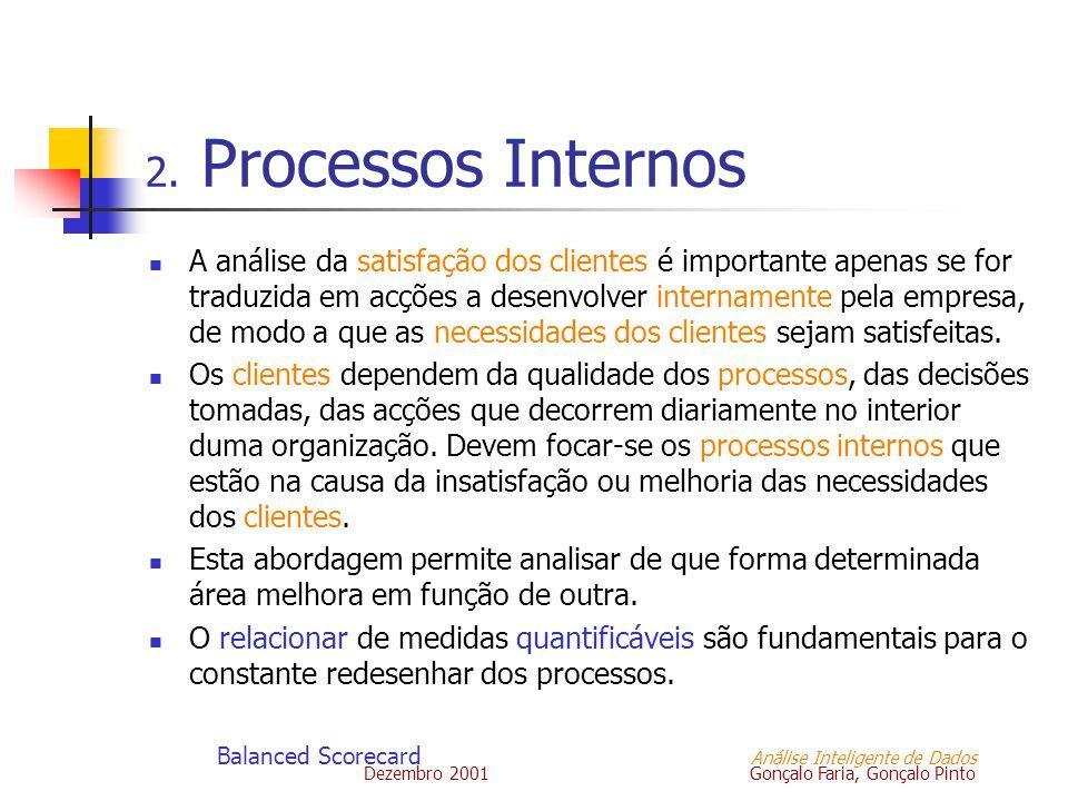 Dezembro 2001 Gonçalo Faria, Gonçalo Pinto Balanced Scorecard Análise Inteligente de Dados 2. Processos Internos A análise da satisfação dos clientes