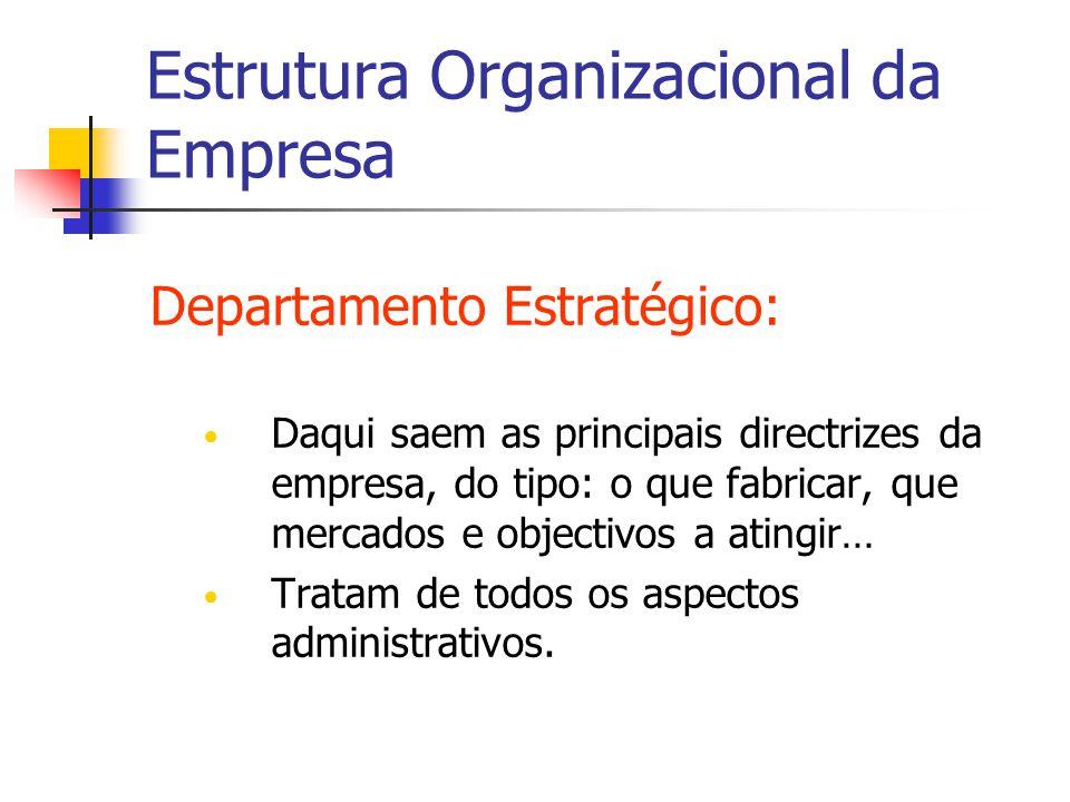 Estrutura Organizacional da Empresa Departamento Estratégico: Daqui saem as principais directrizes da empresa, do tipo: o que fabricar, que mercados e