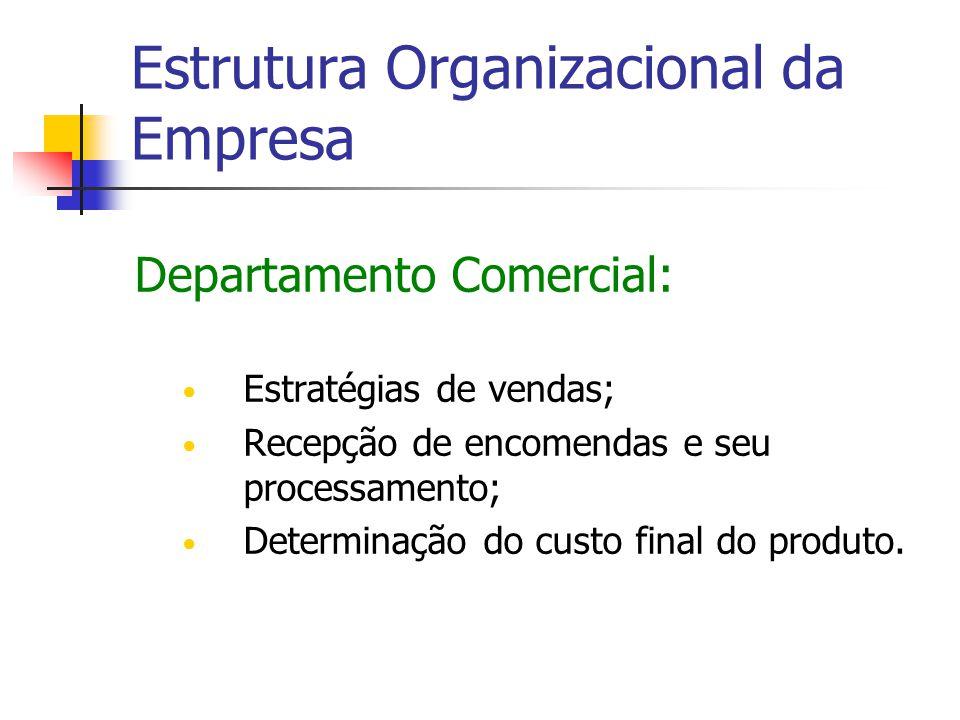 Estrutura Organizacional da Empresa Departamento Comercial: Estratégias de vendas; Recepção de encomendas e seu processamento; Determinação do custo f