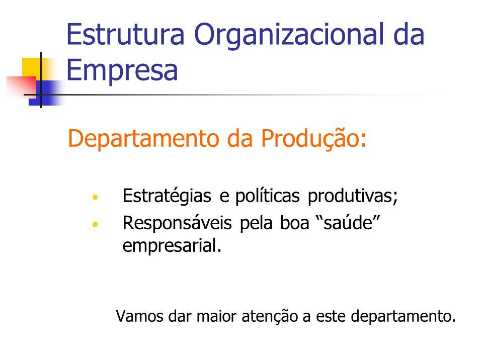 Estrutura Organizacional da Empresa Departamento da Produção: Estratégias e políticas produtivas; Responsáveis pela boa saúde empresarial. Vamos dar m