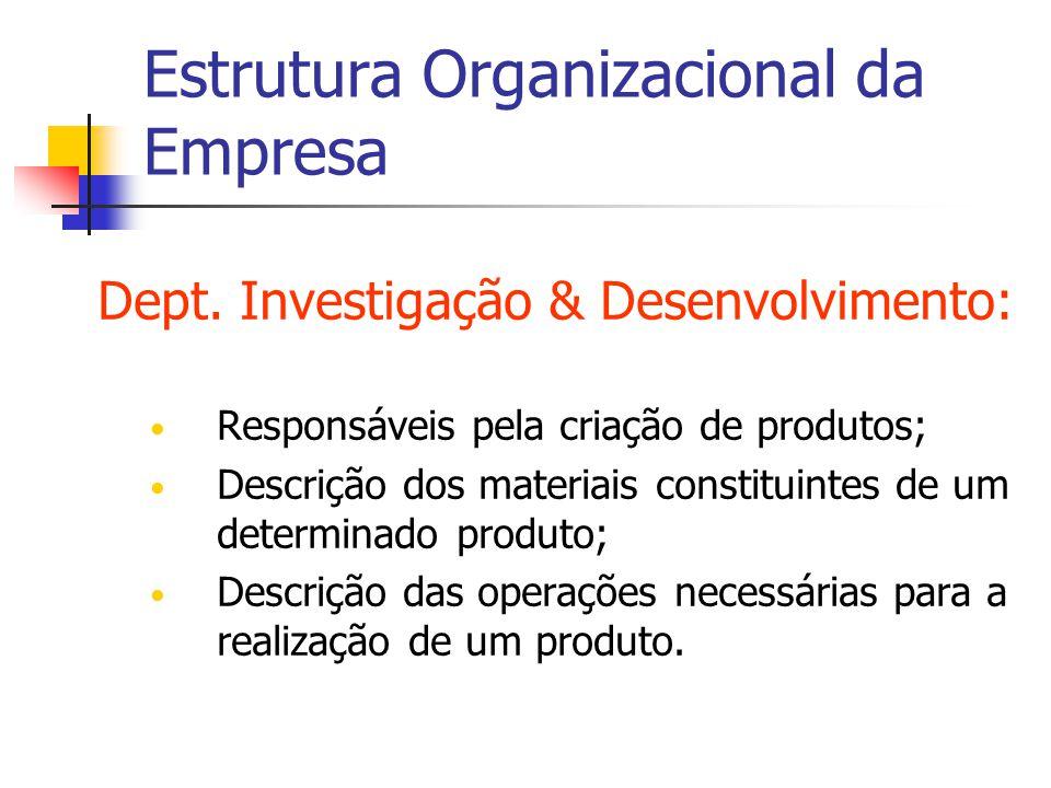Estrutura Organizacional da Empresa Dept. Investigação & Desenvolvimento: Responsáveis pela criação de produtos; Descrição dos materiais constituintes