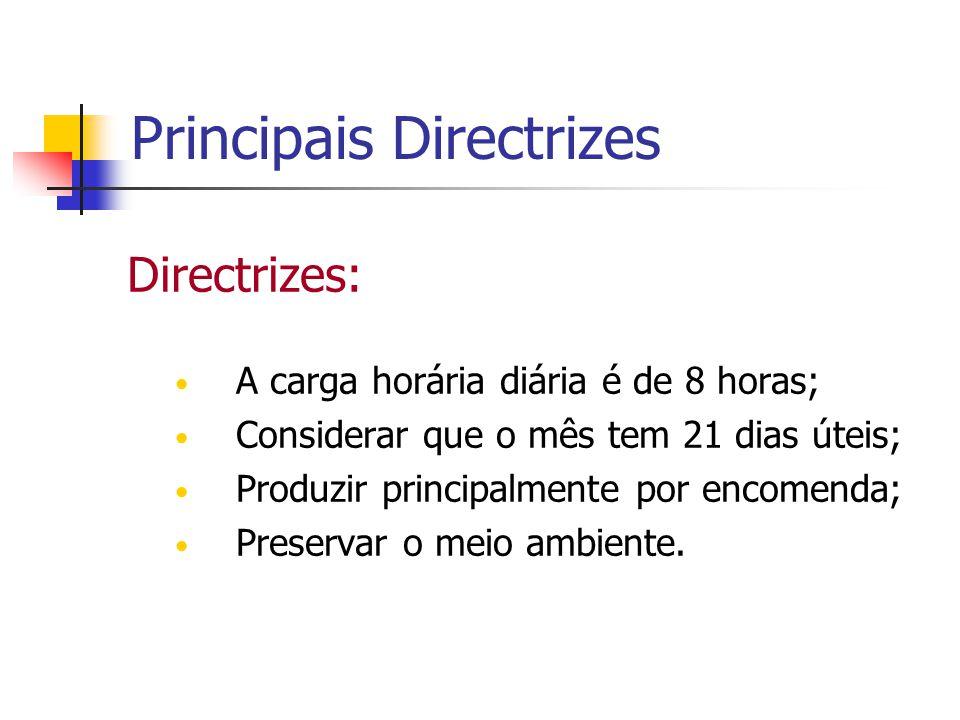 Principais Directrizes Directrizes: A carga horária diária é de 8 horas; Considerar que o mês tem 21 dias úteis; Produzir principalmente por encomenda
