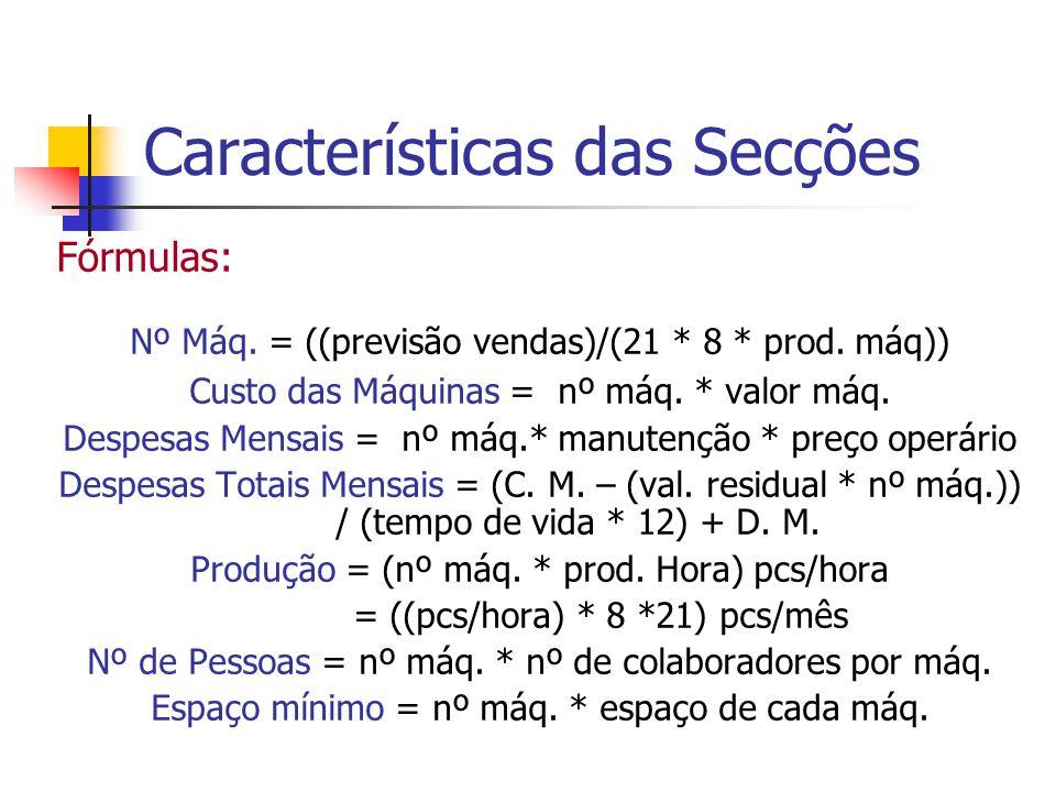 Características das Secções Fórmulas: Nº Máq. = ((previsão vendas)/(21 * 8 * prod. máq)) Custo das Máquinas = nº máq. * valor máq. Despesas Mensais =
