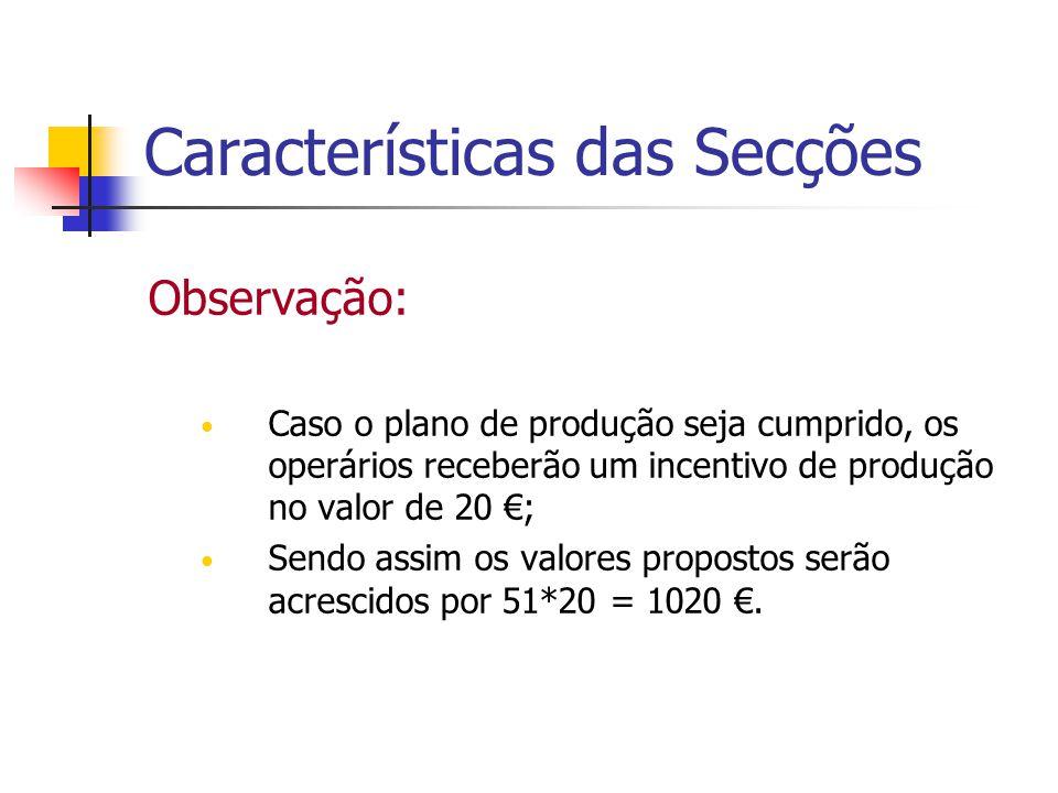 Características das Secções Observação: Caso o plano de produção seja cumprido, os operários receberão um incentivo de produção no valor de 20 ; Sendo