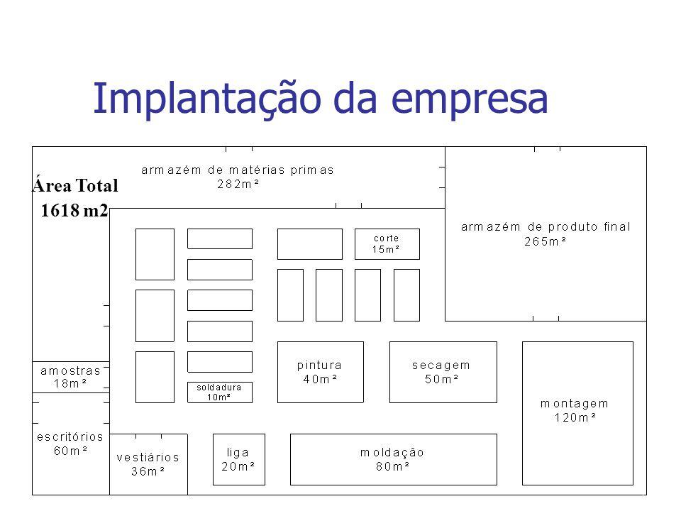 Implantação da empresa Área Total 1618 m2