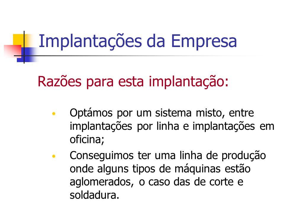 Implantações da Empresa Razões para esta implantação: Optámos por um sistema misto, entre implantações por linha e implantações em oficina; Conseguimo