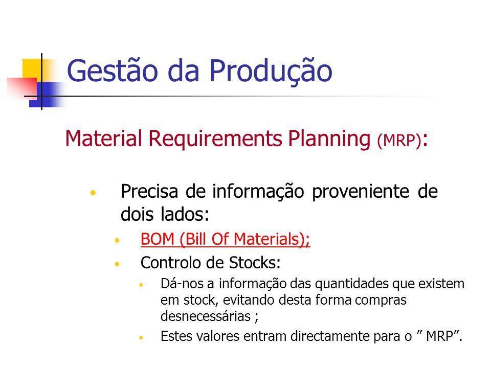 Gestão da Produção Material Requirements Planning (MRP) : Precisa de informação proveniente de dois lados: BOM (Bill Of Materials); Controlo de Stocks